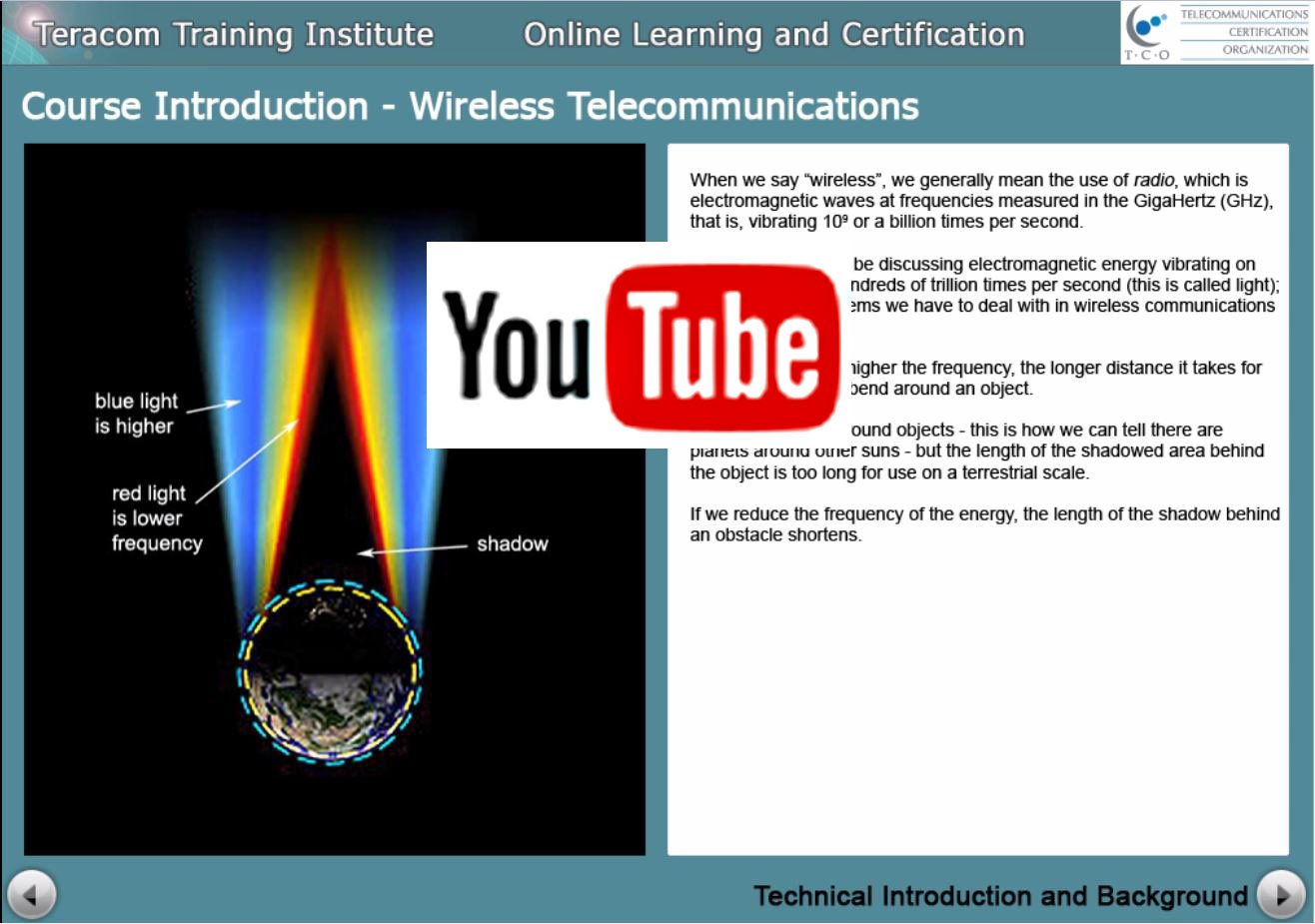 Course 2206 Wireless Telecommunications - Introduction