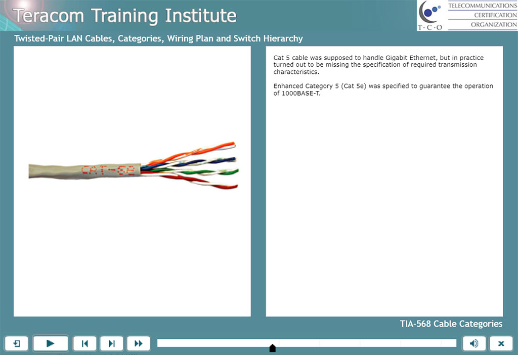 Free Lesson: Twisted-Pair LAN Cables, Categories, Wiring Plan and Switch