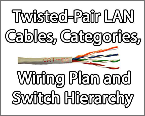 Course 2211 Lesson 6 Twisted-Pair LAN Cables, Categories, Wiring Plan and Switch Hierarchy