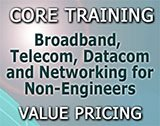 Course 101 Broadband, Telecom, Datacom and Networking for Non-Engineers.  3 days.  CTNS Certification Package included.