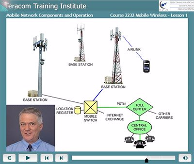 Free Lesson 1: Mobile Network Components and Operation